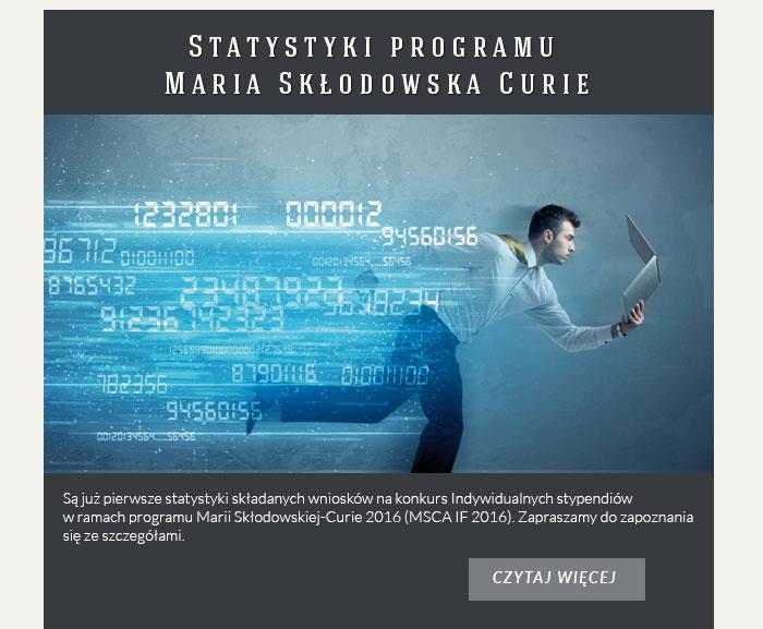 Statystyki programu Maria Skłodowska Curie